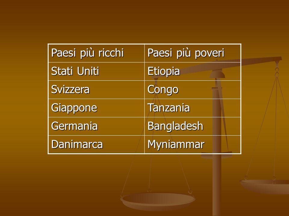 INDICE DI SVILUPPO UMANO (ISU) L'indice di sviluppo umano si ottiene combinando tre dati: L'indice di sviluppo umano si ottiene combinando tre dati: R