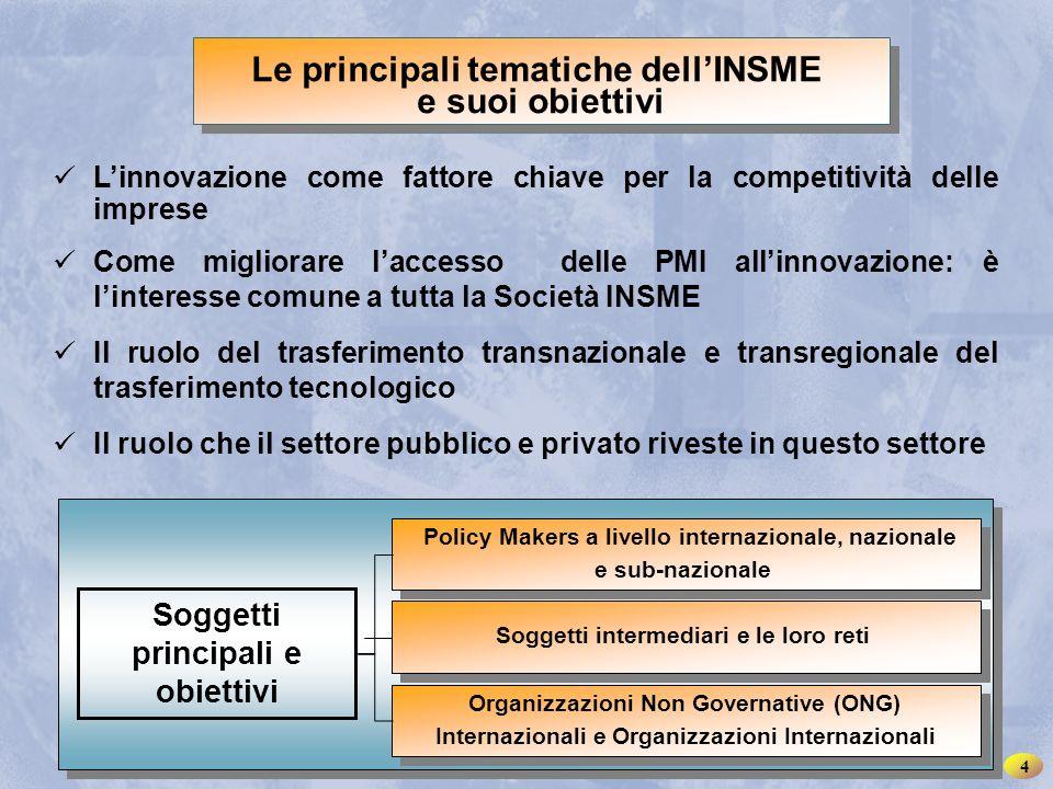 INSME – Rete Internazionale per le PMI Le principali tematiche dell'INSME e suoi obiettivi Le principali tematiche dell'INSME e suoi obiettivi L'innovazione come fattore chiave per la competitività delle imprese Come migliorare l'accesso delle PMI all'innovazione: è l'interesse comune a tutta la Società INSME Il ruolo del trasferimento transnazionale e transregionale del trasferimento tecnologico Il ruolo che il settore pubblico e privato riveste in questo settore Soggetti intermediari e le loro reti Organizzazioni Non Governative (ONG) Internazionali e Organizzazioni Internazionali Organizzazioni Non Governative (ONG) Internazionali e Organizzazioni Internazionali Policy Makers a livello internazionale, nazionale e sub-nazionale Policy Makers a livello internazionale, nazionale e sub-nazionale 4 Soggetti principali e obiettivi