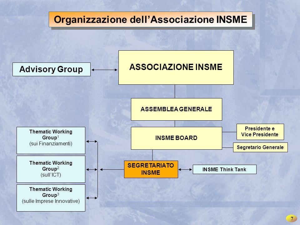 INSME – Rete Internazionale per le PMI Organizzazione dell'Associazione INSME INSME Think Tank ASSOCIAZIONE INSME ASSEMBLEA GENERALE Segretario Generale SEGRETARIATO INSME INSME BOARD Thematic Working Group 1 (sui Finanziamenti) Thematic Working Group 2 (sull'ICT) Thematic Working Group 3 (sulle Imprese Innovative) 7 Presidente e Vice Presidente Advisory Group