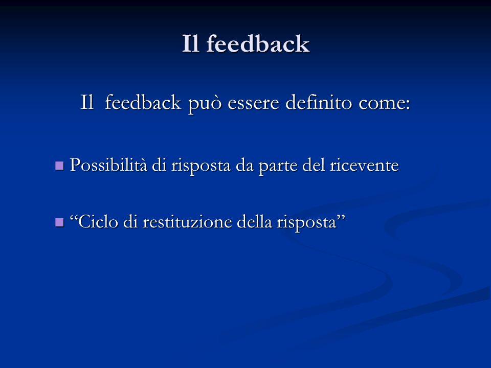 Il feedback Il feedback può essere definito come: Possibilità di risposta da parte del ricevente Possibilità di risposta da parte del ricevente Ciclo di restituzione della risposta Ciclo di restituzione della risposta
