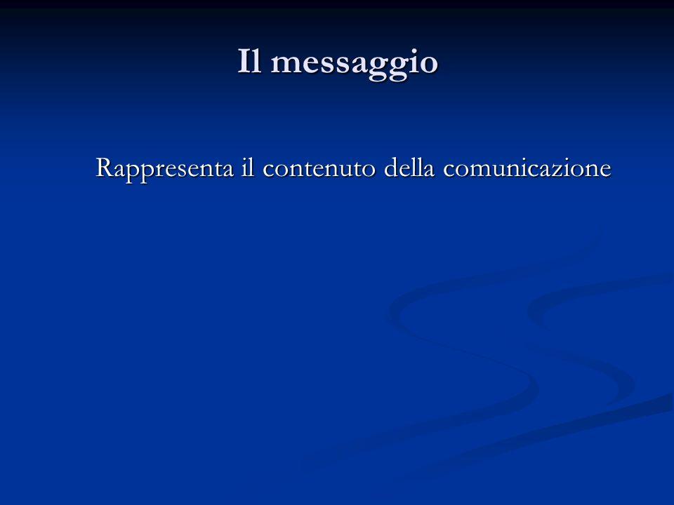 Rappresenta il contenuto della comunicazione Rappresenta il contenuto della comunicazione Il messaggio