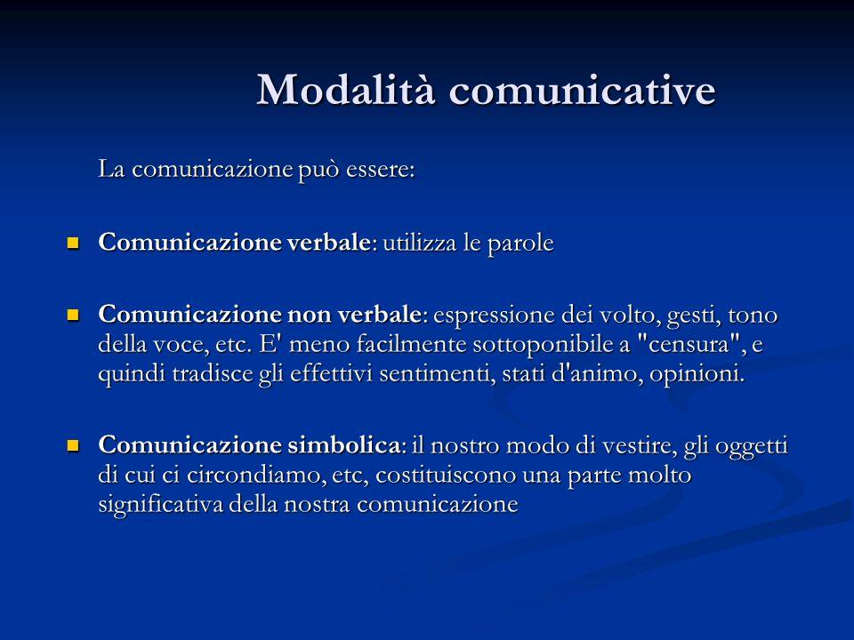 Modalità comunicative La comunicazione può essere: Comunicazione verbale: utilizza le parole Comunicazione verbale: utilizza le parole Comunicazione non verbale: espressione dei volto, gesti, tono della voce, etc.