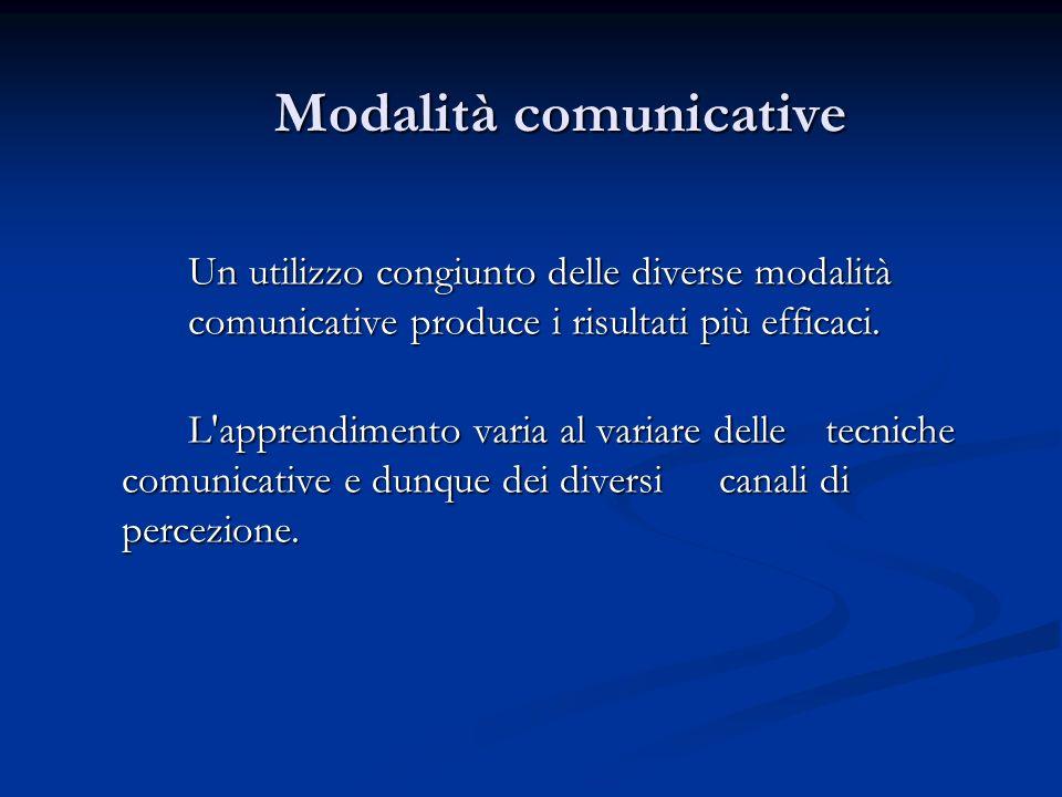 Modalità comunicative Un utilizzo congiunto delle diverse modalità comunicative produce i risultati più efficaci.