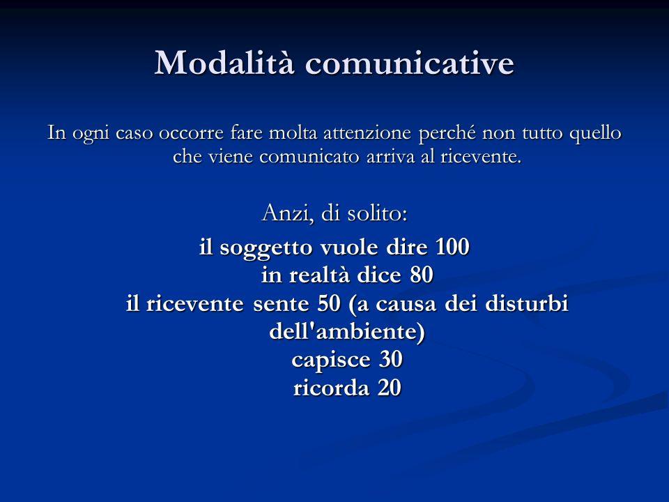 Modalità comunicative In ogni caso occorre fare molta attenzione perché non tutto quello che viene comunicato arriva al ricevente.
