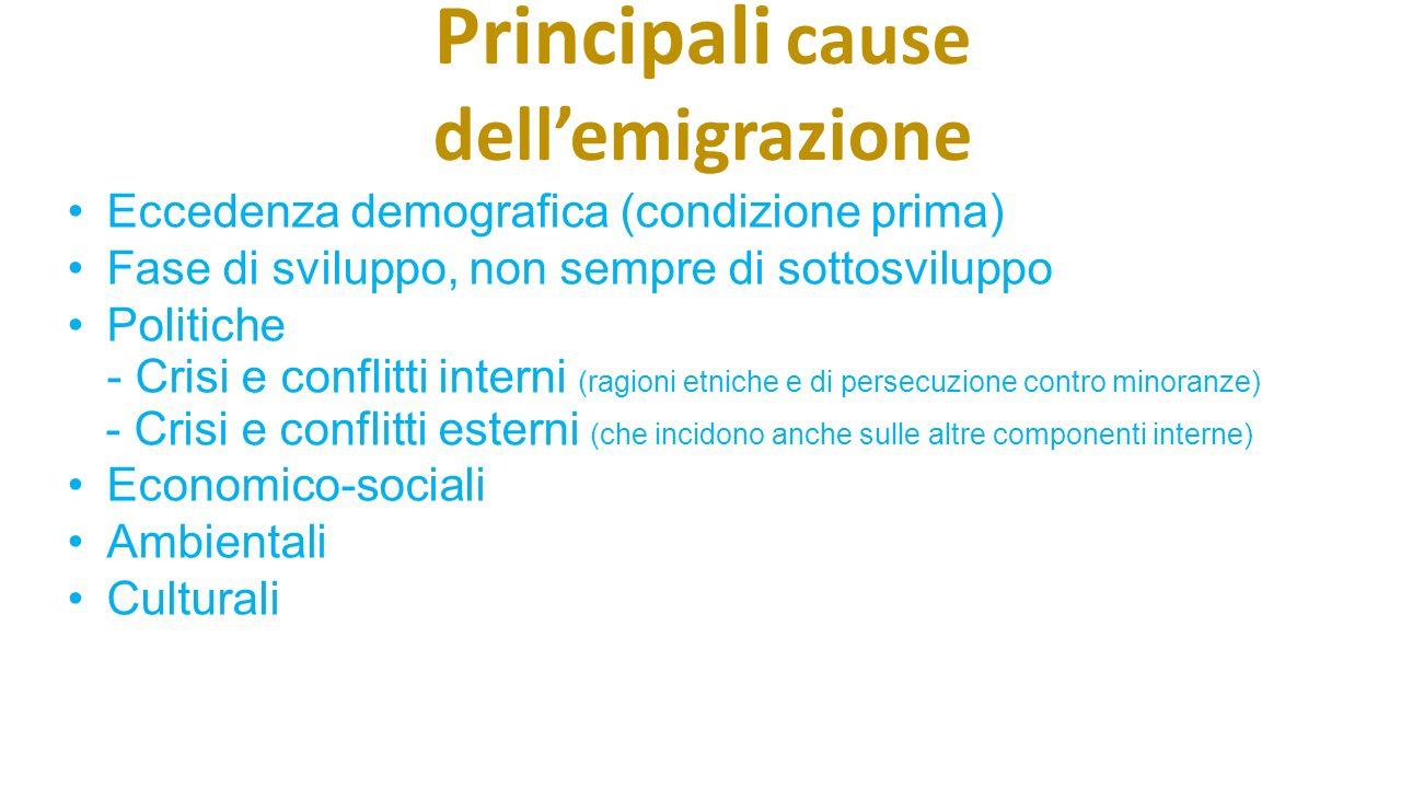 Principali cause dell'emigrazione Eccedenza demografica (condizione prima) Fase di sviluppo, non sempre di sottosviluppo Politiche - Crisi e conflitti