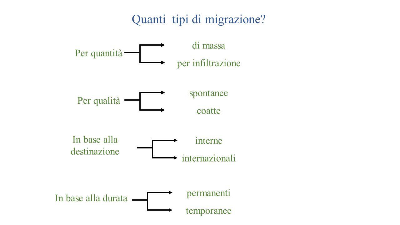 Quanti tipi di migrazione? Per quantità di massa per infiltrazione Per qualità spontanee coatte In base alla destinazione interne internazionali In ba
