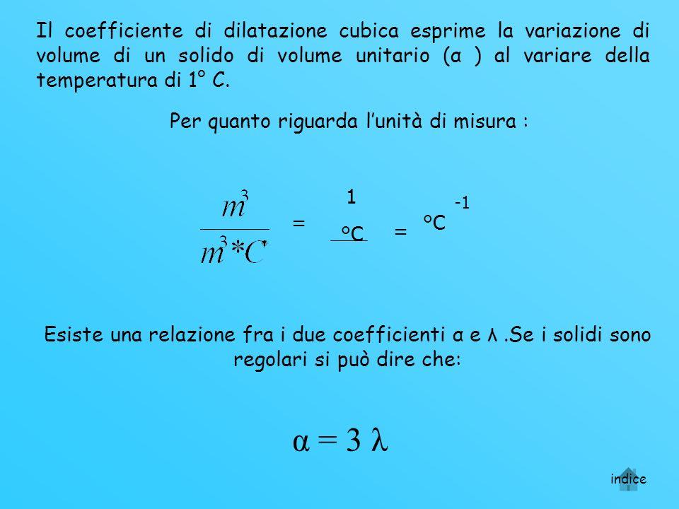 Il coefficiente di dilatazione cubica esprime la variazione di volume di un solido di volume unitario (α ) al variare della temperatura di 1° C.