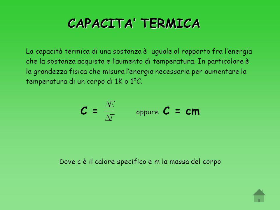 CAPACITA' TERMICA CAPACITA' TERMICA La capacità termica di una sostanza è uguale al rapporto fra l'energia che la sostanza acquista e l'aumento di temperatura.