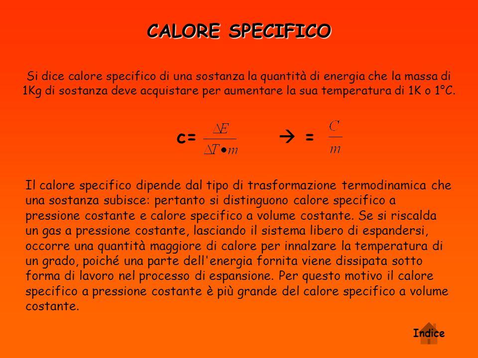 CALORE SPECIFICO Si dice calore specifico di una sostanza la quantità di energia che la massa di 1Kg di sostanza deve acquistare per aumentare la sua temperatura di 1K o 1°C.