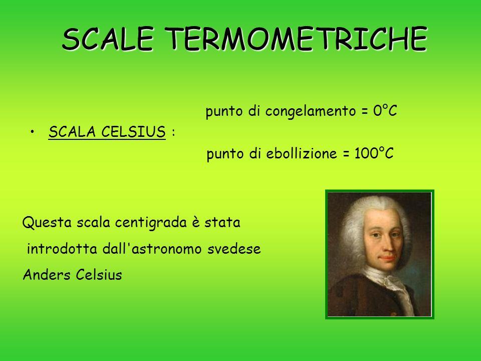 punto di congelamento = 32°F SCALA FAHRENHEIT : punto di ebollizione = 212°F Questa scala prende il nome dal fisico tedesco Gabriel Daniel Fahernheit, che nel 1714, inventò la prima scala per la misurazione della temperatura; costruì ancheil primo termometro a mercurio, che impiegò nella definizione della scala termometrica che porta il suo nome.