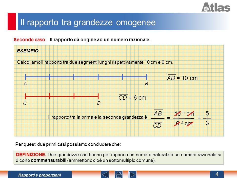 ESEMPIO Secondo casoIl rapporto dà origine ad un numero razionale.