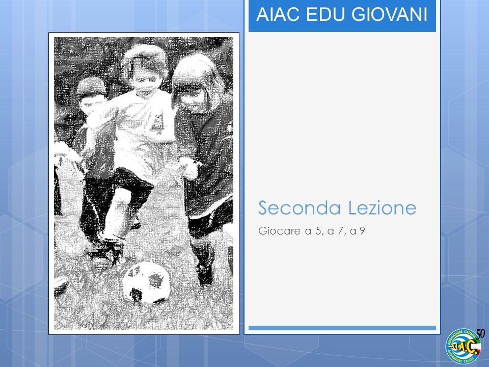 2 ore in aula  Giocare a 5: 1+rombo, 1+quadrilatero  Giocare a 7: 1-2-1-3 e variazioni  Giocare a 9: 1-3-2-3, 1-2-3-3, 1-2-rombo-2 con l obiettivo di ricercare tutti i ruoli del calcio a 11  I principi di gioco: didattica per fascia d età AIAC EDU GIOVANI