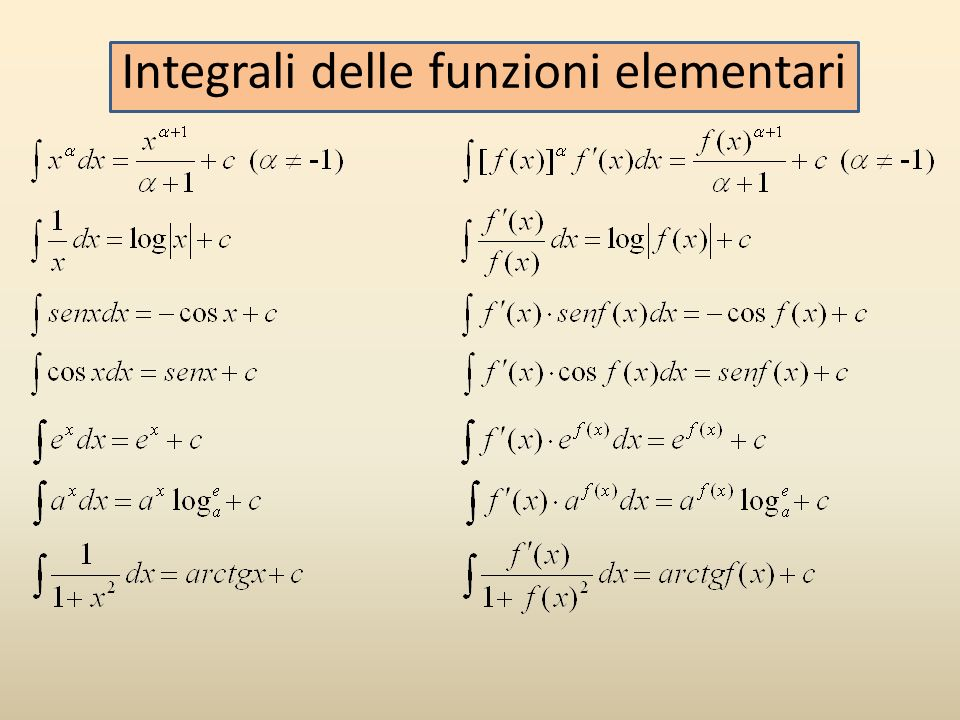 Integrali delle funzioni elementari