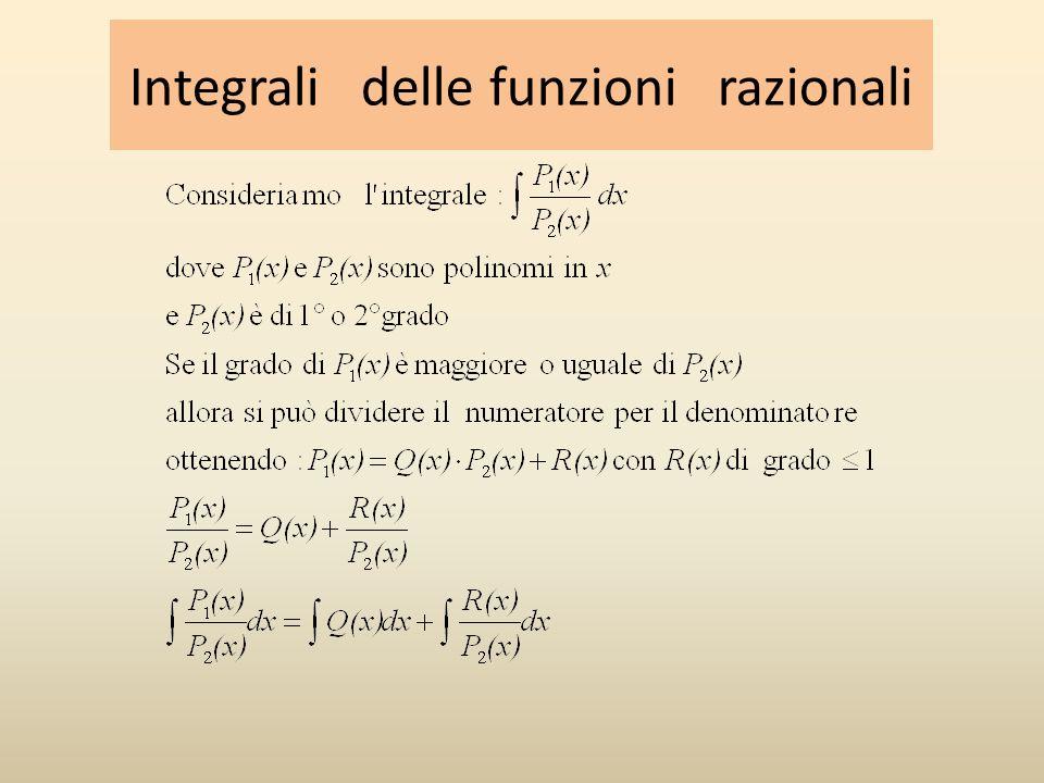 Integrali delle funzioni razionali