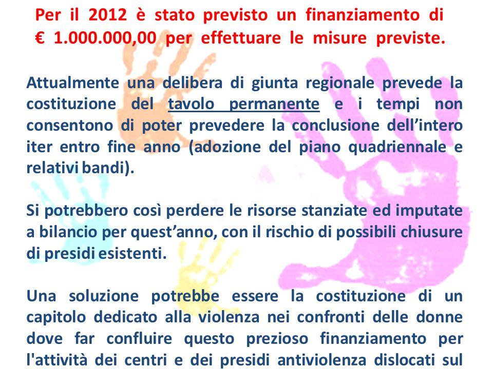 Per il 2012 è stato previsto un finanziamento di € 1.000.000,00 per effettuare le misure previste. Attualmente una delibera di giunta regionale preved