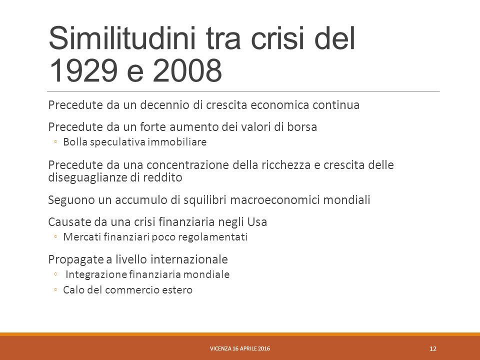 Similitudini tra crisi del 1929 e 2008 Precedute da un decennio di crescita economica continua Precedute da un forte aumento dei valori di borsa ◦Boll