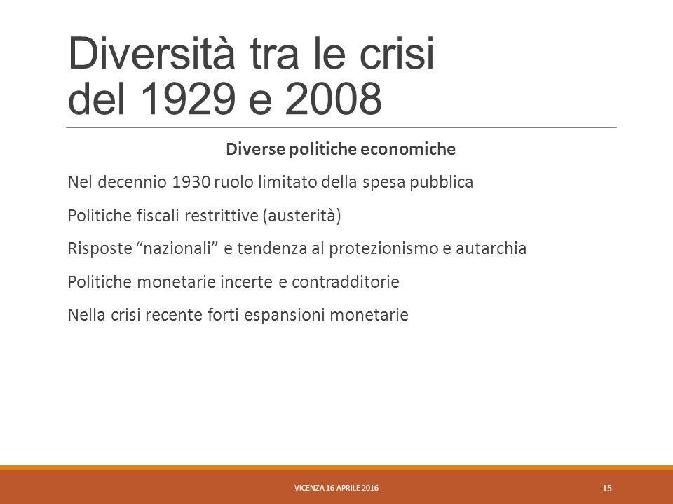 Diversità tra le crisi del 1929 e 2008 Diverse politiche economiche Nel decennio 1930 ruolo limitato della spesa pubblica Politiche fiscali restrittiv