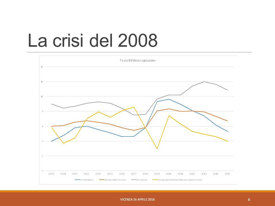La crisi del 2008 VICENZA 16 APRILE 2016 6