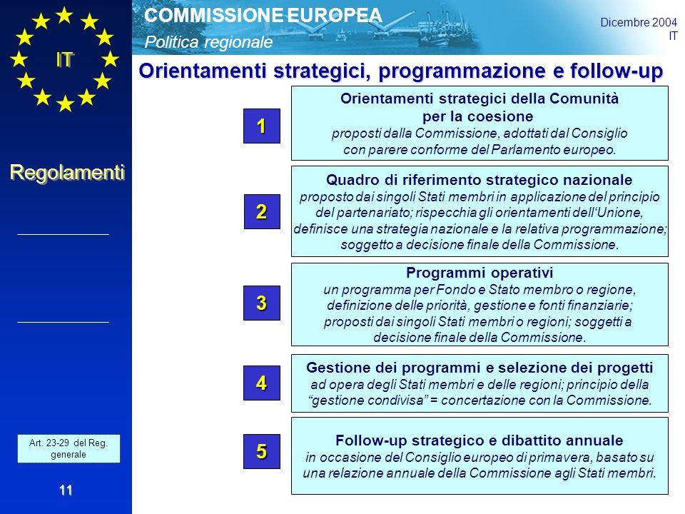 Politica regionale COMMISSIONE EUROPEA Dicembre 2004 IT Regolamenti 11 Orientamenti strategici della Comunità per la coesione proposti dalla Commissione, adottati dal Consiglio con parere conforme del Parlamento europeo.