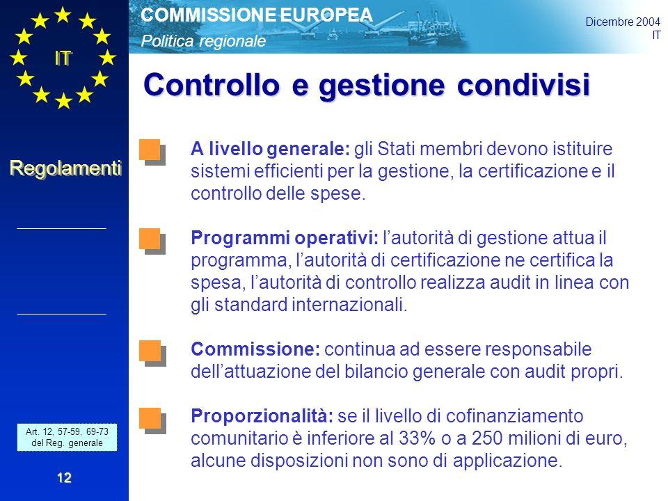 Politica regionale COMMISSIONE EUROPEA Dicembre 2004 IT Regolamenti 12 Controllo e gestione condivisi Art.