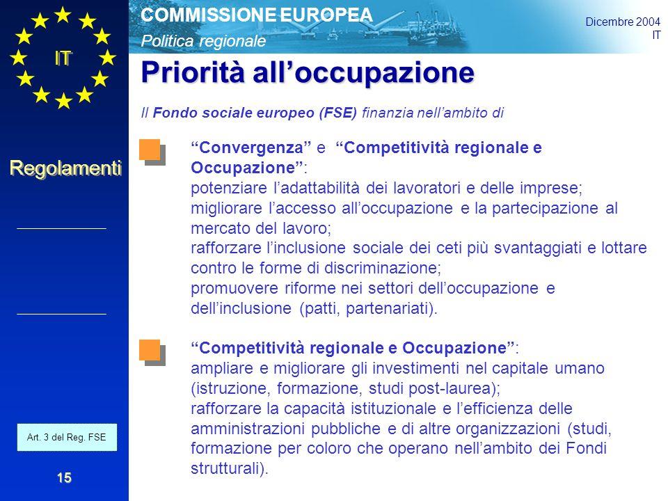 Politica regionale COMMISSIONE EUROPEA Dicembre 2004 IT Regolamenti 15 Priorità all'occupazione Il Fondo sociale europeo (FSE) finanzia nell'ambito di Convergenza e Competitività regionale e Occupazione : potenziare l'adattabilità dei lavoratori e delle imprese; migliorare l'accesso all'occupazione e la partecipazione al mercato del lavoro; rafforzare l'inclusione sociale dei ceti più svantaggiati e lottare contro le forme di discriminazione; promuovere riforme nei settori dell'occupazione e dell'inclusione (patti, partenariati).