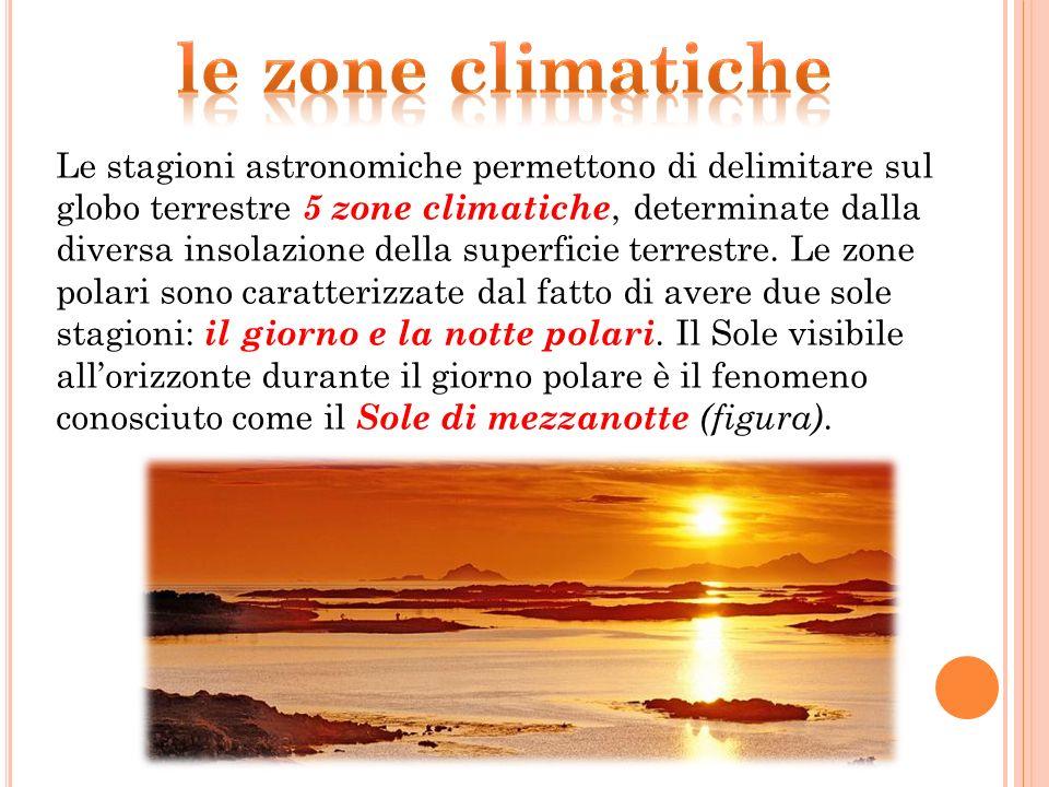Le stagioni astronomiche permettono di delimitare sul globo terrestre 5 zone climatiche, determinate dalla diversa insolazione della superficie terrestre.