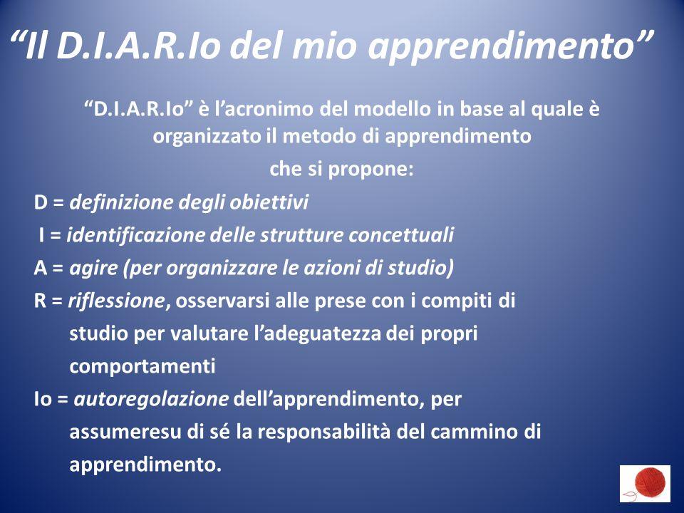 Il D.I.A.R.Io del mio apprendimento D.I.A.R.Io è l'acronimo del modello in base al quale è organizzato il metodo di apprendimento che si propone: D = definizione degli obiettivi I = identificazione delle strutture concettuali A = agire (per organizzare le azioni di studio) R = riflessione, osservarsi alle prese con i compiti di studio per valutare l'adeguatezza dei propri comportamenti Io = autoregolazione dell'apprendimento, per assumeresu di sé la responsabilità del cammino di apprendimento.
