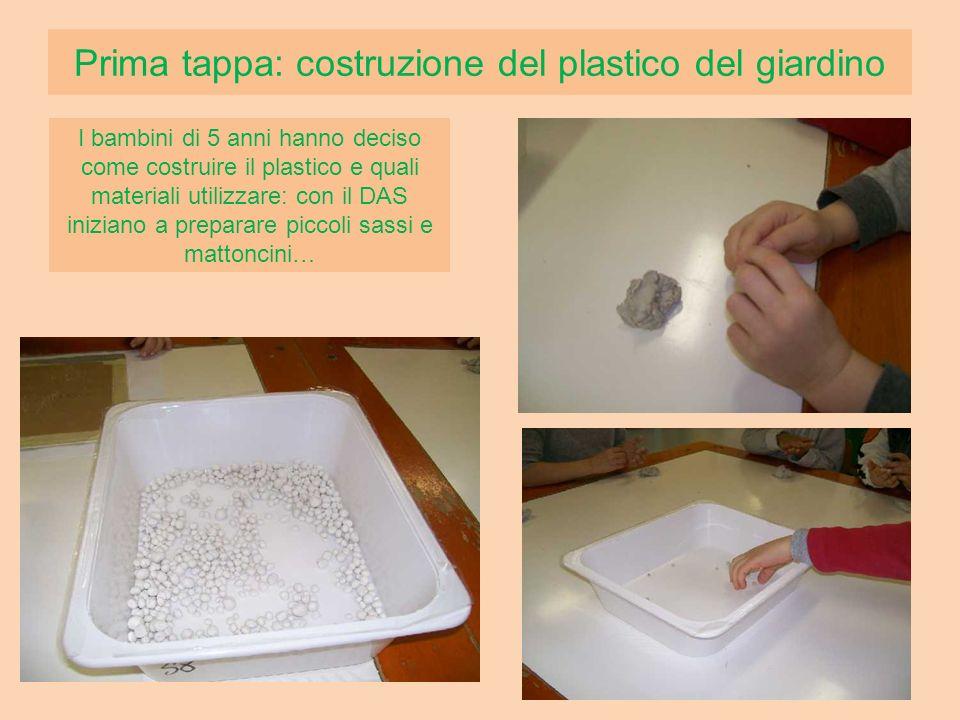 Prima tappa: costruzione del plastico del giardino I bambini di 5 anni hanno deciso come costruire il plastico e quali materiali utilizzare: con il DAS iniziano a preparare piccoli sassi e mattoncini…