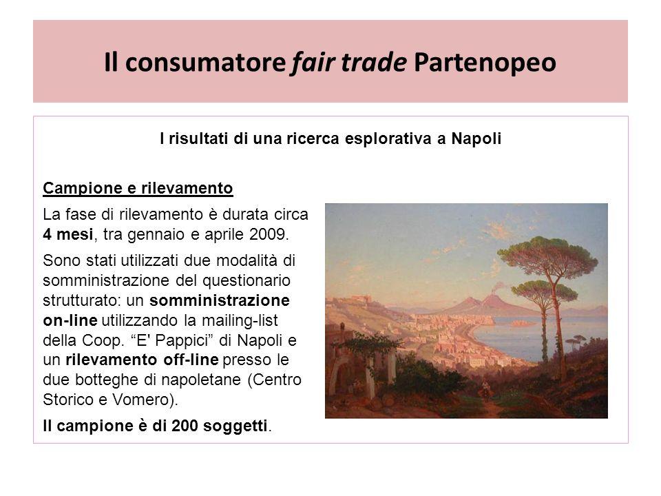 Il consumatore fair trade Partenopeo I risultati di una ricerca esplorativa a Napoli Campione e rilevamento La fase di rilevamento è durata circa 4 mesi, tra gennaio e aprile 2009.