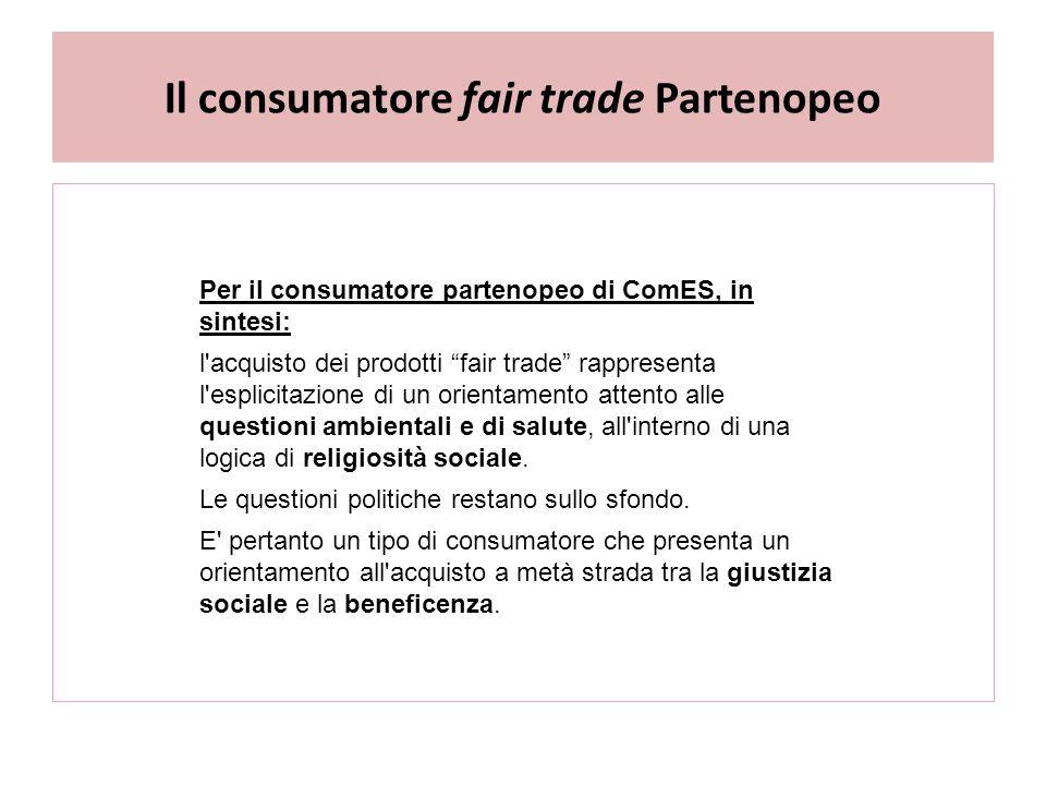 Il consumatore fair trade Partenopeo Per il consumatore partenopeo di ComES, in sintesi: l acquisto dei prodotti fair trade rappresenta l esplicitazione di un orientamento attento alle questioni ambientali e di salute, all interno di una logica di religiosità sociale.