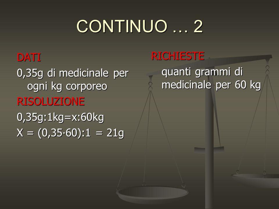 CONTINUO … 2 DATI 0,35g di medicinale per ogni kg corporeo RISOLUZIONE0,35g:1kg=x:60kg X = (0,35∙60):1 = 21g RICHIESTE quanti grammi di medicinale per 60 kg