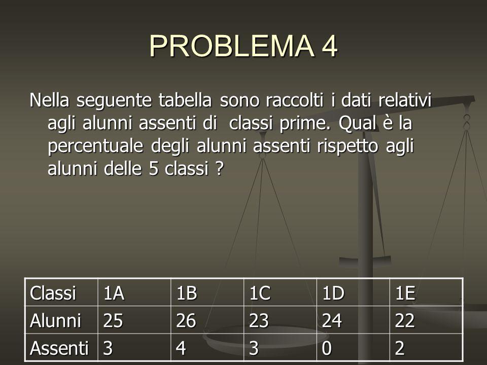 PROBLEMA 4 Nella seguente tabella sono raccolti i dati relativi agli alunni assenti di classi prime.