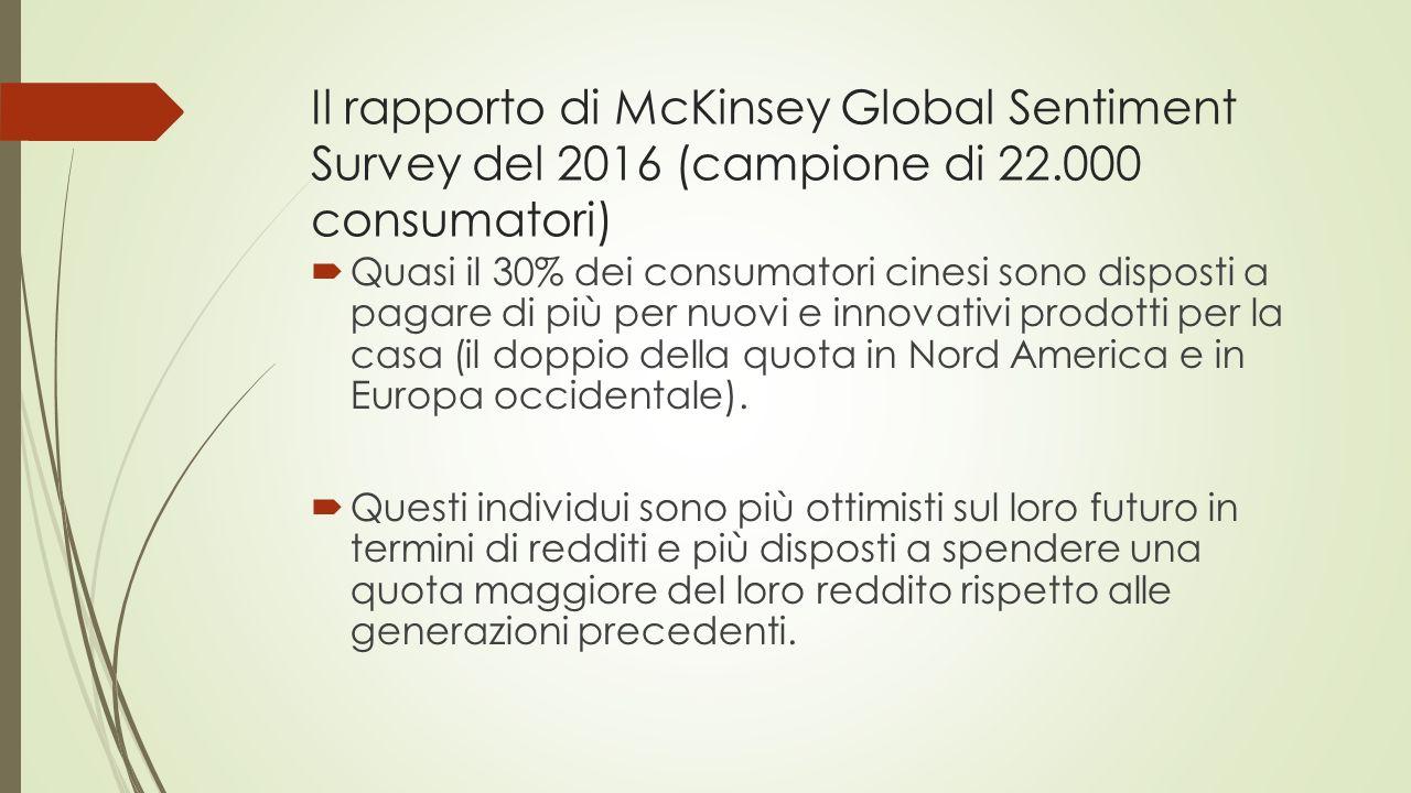 Il rapporto di McKinsey Global Sentiment Survey del 2016 (campione di 22.000 consumatori)  Quasi il 30% dei consumatori cinesi sono disposti a pagare di più per nuovi e innovativi prodotti per la casa (il doppio della quota in Nord America e in Europa occidentale).