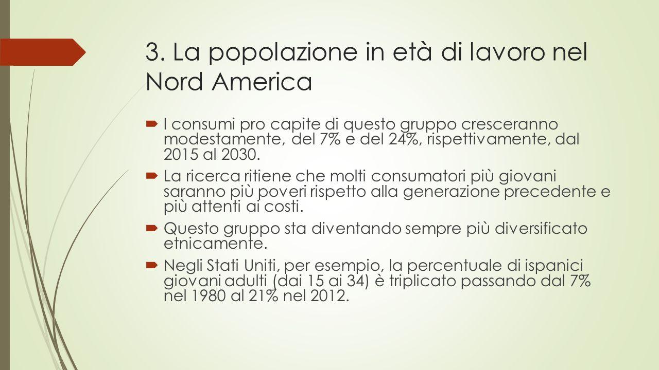 3. La popolazione in età di lavoro nel Nord America  I consumi pro capite di questo gruppo cresceranno modestamente, del 7% e del 24%, rispettivament