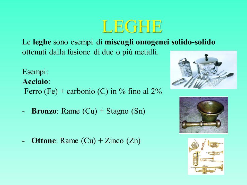 LEGHE Le leghe sono esempi di miscugli omogenei solido-solido ottenuti dalla fusione di due o più metalli. Esempi: Acciaio: Ferro (Fe) + carbonio (C)
