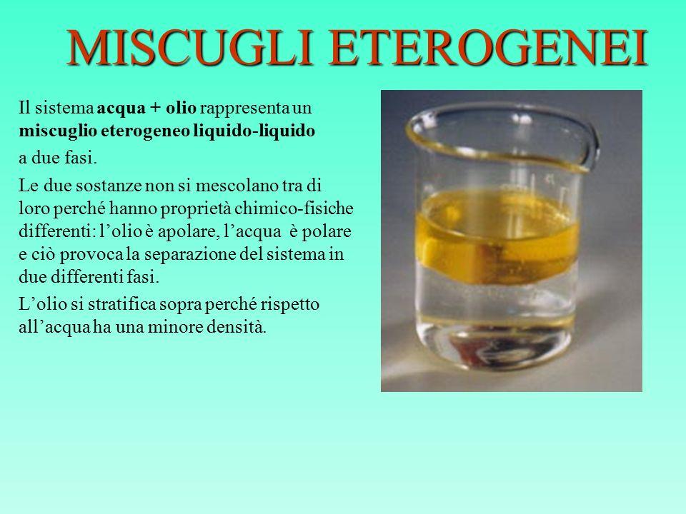 MISCUGLI ETEROGENEI Il sistema acqua + olio rappresenta un miscuglio eterogeneo liquido-liquido a due fasi. Le due sostanze non si mescolano tra di lo