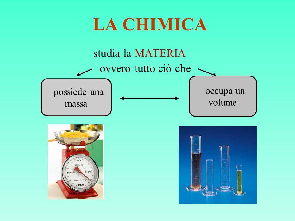 LA CHIMICA studia la MATERIA ovvero tutto ciò che possiede una massa occupa un volume