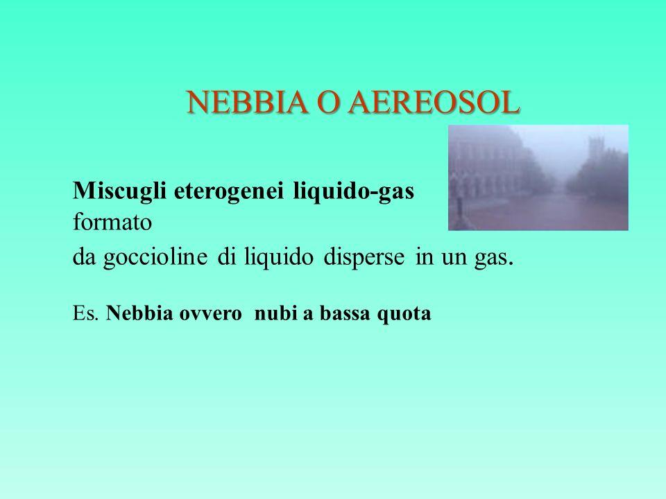 NEBBIA O AEREOSOL Miscugli eterogenei liquido-gas formato da goccioline di liquido disperse in un gas. Es. Nebbia ovvero nubi a bassa quota