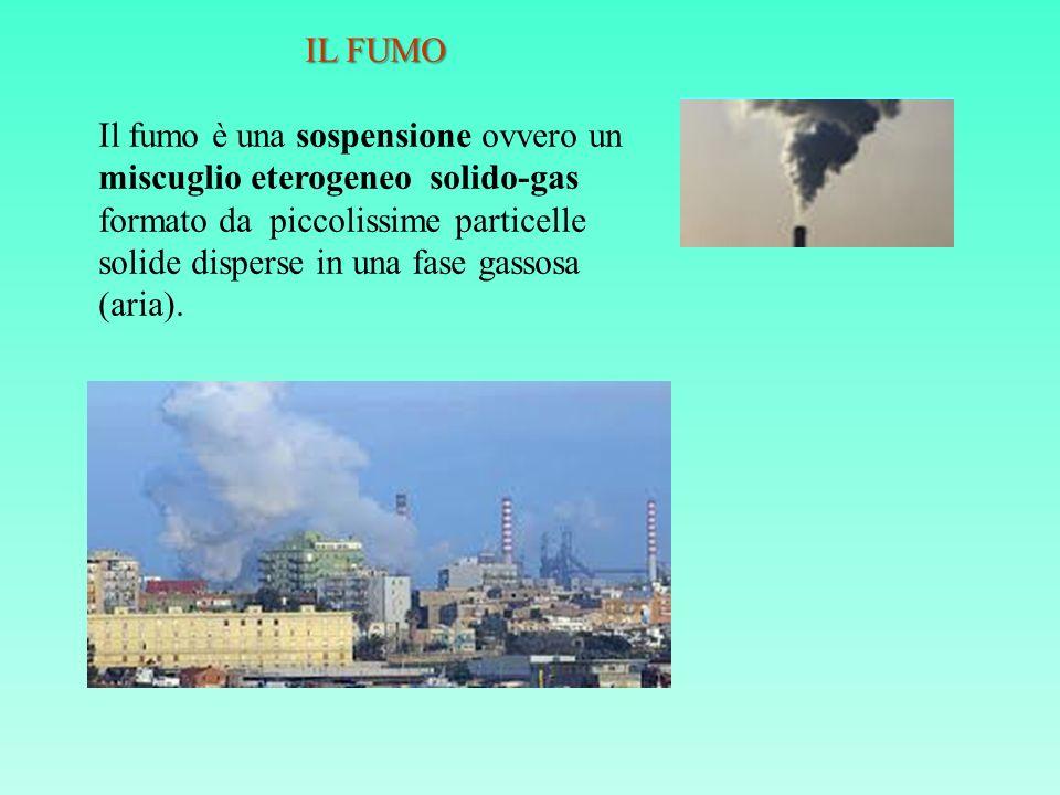 IL FUMO Il fumo è una sospensione ovvero un miscuglio eterogeneo solido-gas formato da piccolissime particelle solide disperse in una fase gassosa (ar