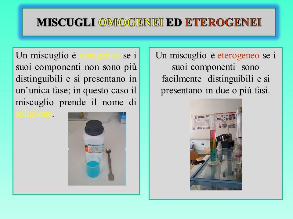 MISCUGLI ETEROGENEI Il sistema acqua + olio rappresenta un miscuglio eterogeneo liquido-liquido a due fasi.