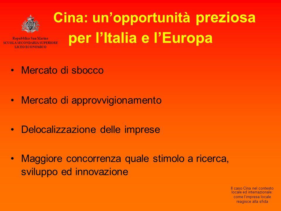 Cina: un'opportunità preziosa per l'Italia e l'Europa Mercato di approvvigionamento Delocalizzazione delle imprese Maggiore concorrenza quale stimolo a ricerca, sviluppo ed innovazione Mercato di sbocco Repubblica San Marino SCUOLA SECONDARIA SUPERIORE LICEO ECONOMICO Il caso Cina nel contesto locale ed internazionale: come l'impresa locale reagisce alla sfida