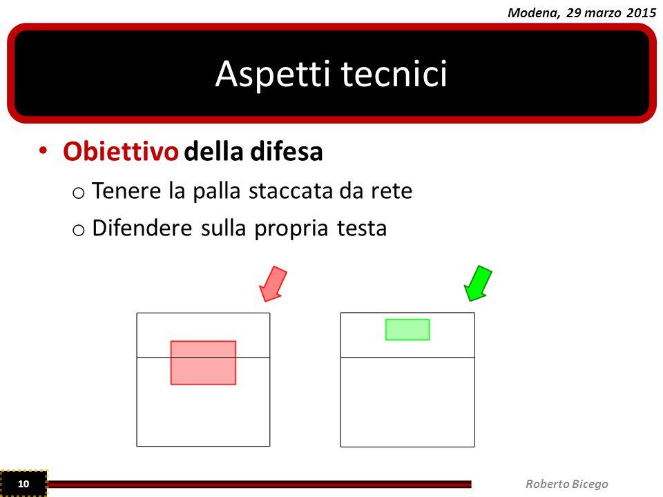 Modena, 29 marzo 2015 Obiettivo della difesa o Tenere la palla staccata da rete o Difendere sulla propria testa Roberto Bicego 10 Aspetti tecnici