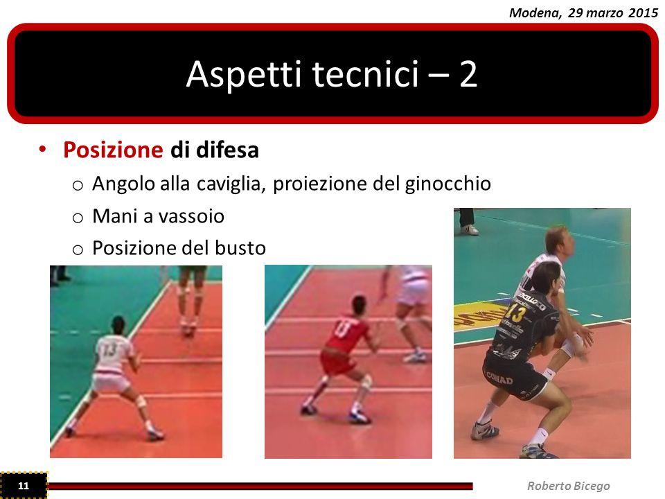 Modena, 29 marzo 2015 Posizione di difesa o Angolo alla caviglia, proiezione del ginocchio o Mani a vassoio o Posizione del busto Aspetti tecnici – 2 Roberto Bicego 11