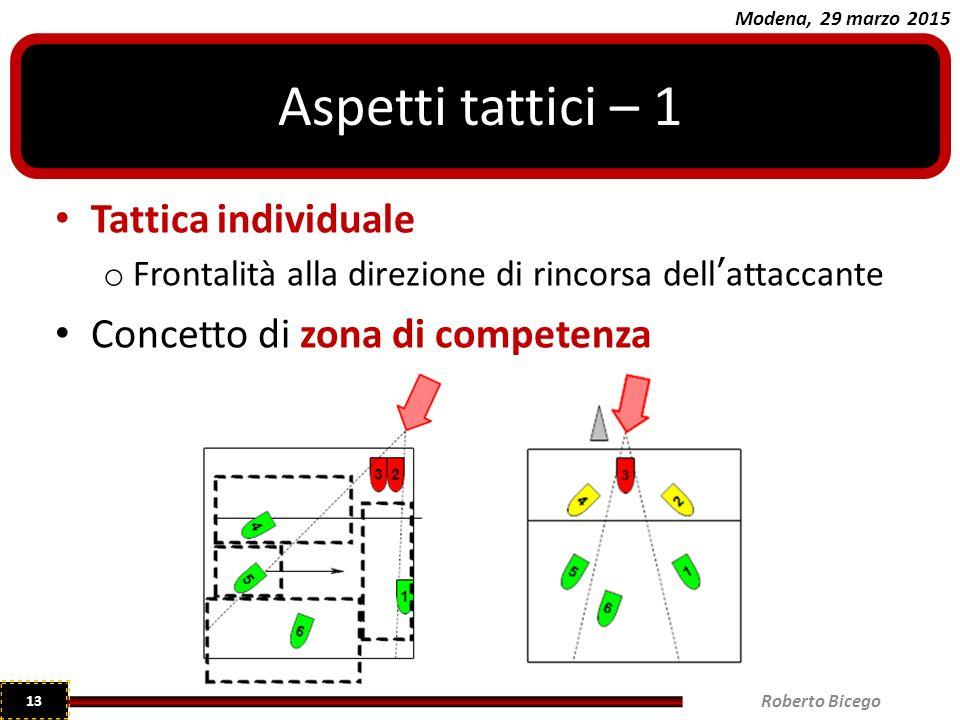Modena, 29 marzo 2015 Tattica individuale o Frontalità alla direzione di rincorsa dell'attaccante Concetto di zona di competenza Roberto Bicego 13 Aspetti tattici – 1