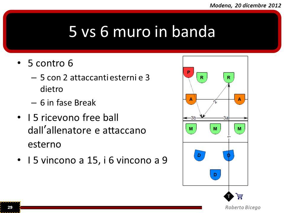 Modena, 20 dicembre 2012 5 contro 6 – 5 con 2 attaccanti esterni e 3 dietro – 6 in fase Break I 5 ricevono free ball dall'allenatore e attaccano esterno I 5 vincono a 15, i 6 vincono a 9 5 vs 6 muro in banda Roberto Bicego 29