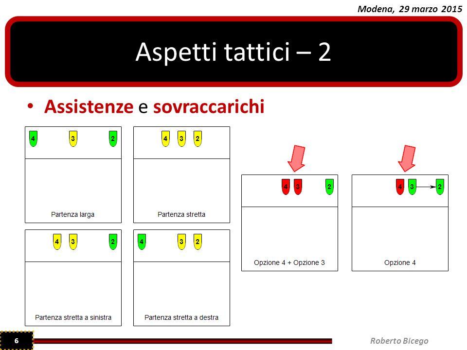 Modena, 29 marzo 2015 Assistenze e sovraccarichi Aspetti tattici – 2 Roberto Bicego 6
