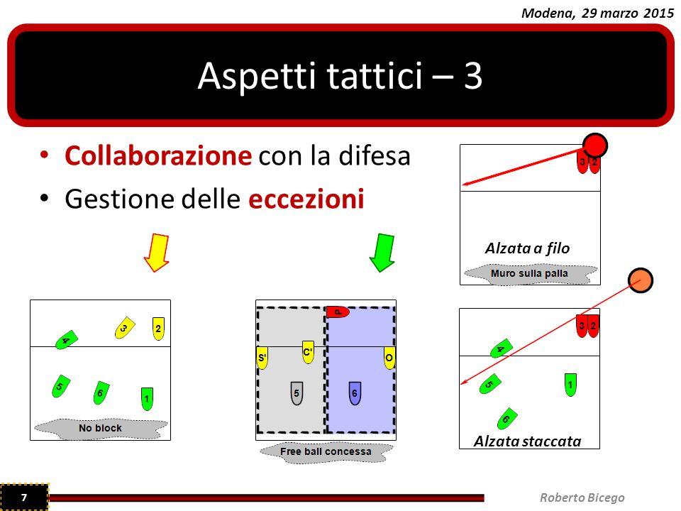 Modena, 29 marzo 2015 Collaborazione con la difesa Gestione delle eccezioni Aspetti tattici – 3 Roberto Bicego 7 Alzata a filo Alzata staccata