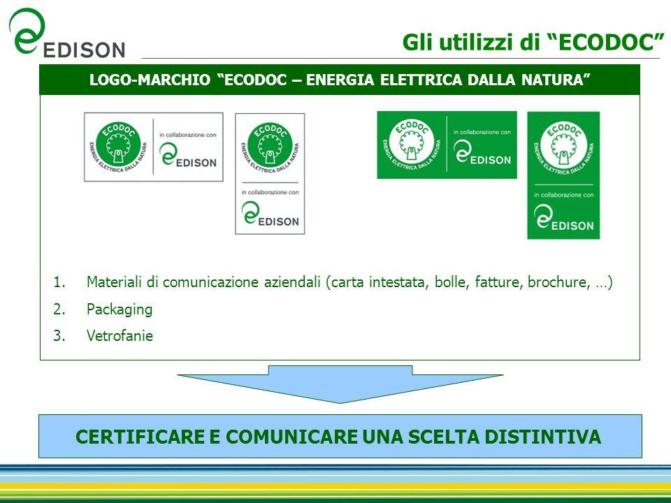 Gli utilizzi di ECODOC LOGO-MARCHIO ECODOC – ENERGIA ELETTRICA DALLA NATURA 1.Materiali di comunicazione aziendali (carta intestata, bolle, fatture, brochure, …) 2.Packaging 3.Vetrofanie CERTIFICARE E COMUNICARE UNA SCELTA DISTINTIVA