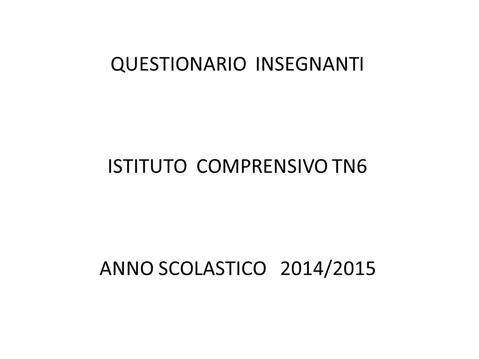 QUESTIONARIO INSEGNANTI ISTITUTO COMPRENSIVO TN6 ANNO SCOLASTICO 2014/2015