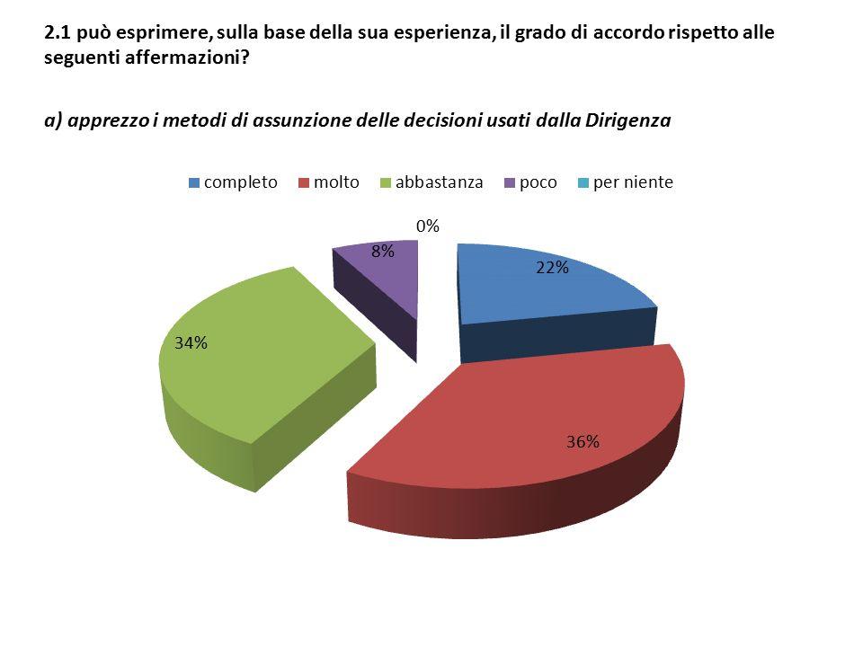 2.1 può esprimere, sulla base della sua esperienza, il grado di accordo rispetto alle seguenti affermazioni.